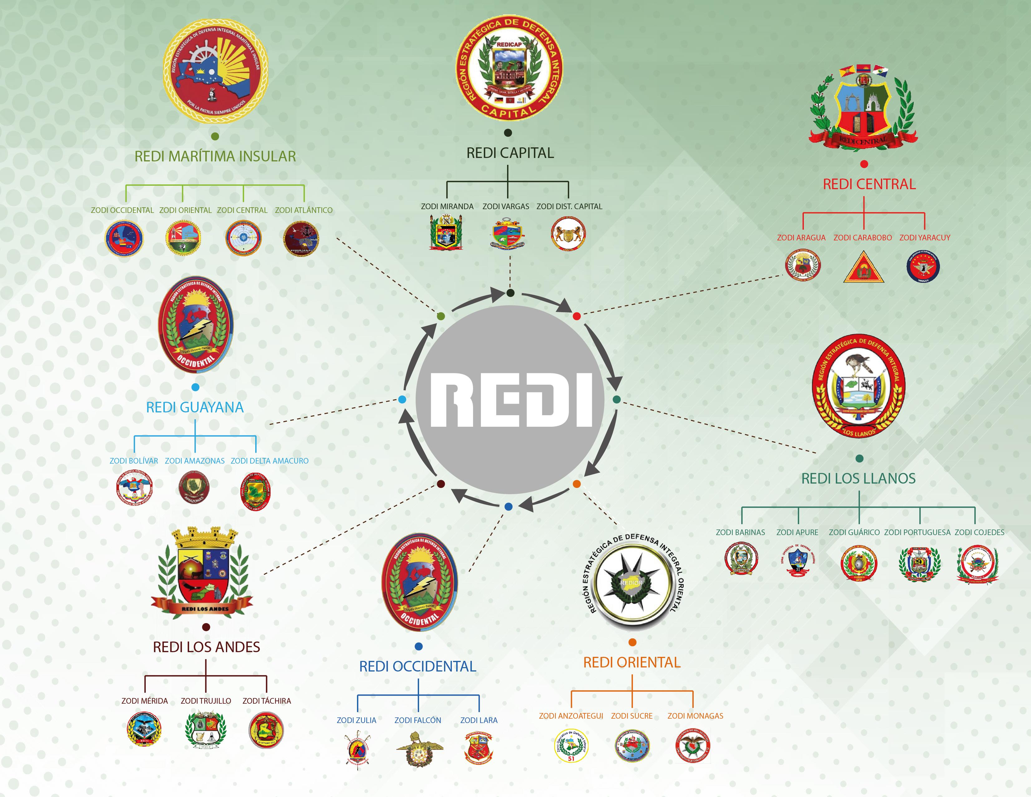 NOTICIAS – Comando Estratégico Operacional de la FANB 0784bbe7ee8